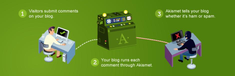Akismet-Anti-Spam-WordPress-plugin-