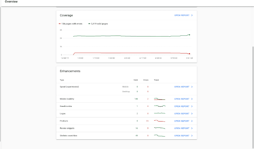 Overview-report-fromGoogle-Search-Console-example