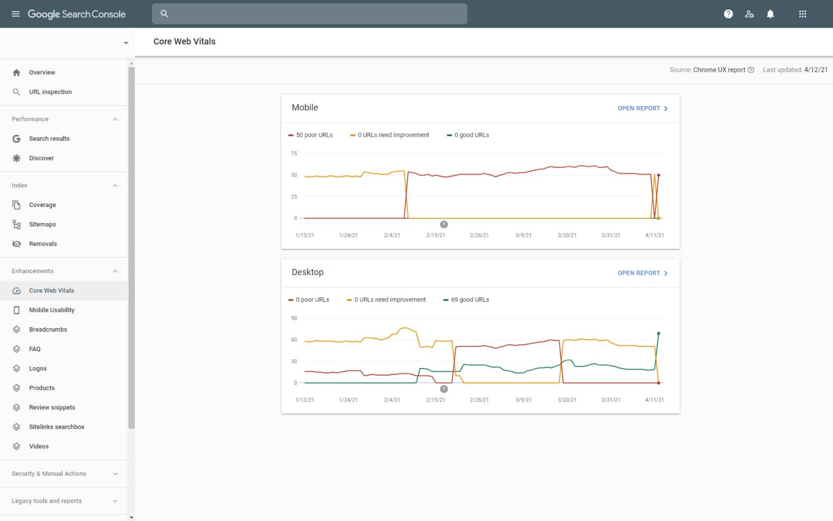Google Searrch Cnsole to measure Core Web Vitals