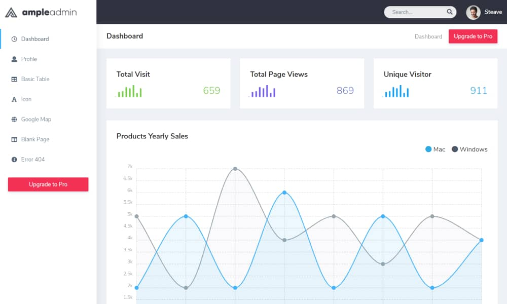 Best Free Bootstrap Admin Dashboard Templates in 2021