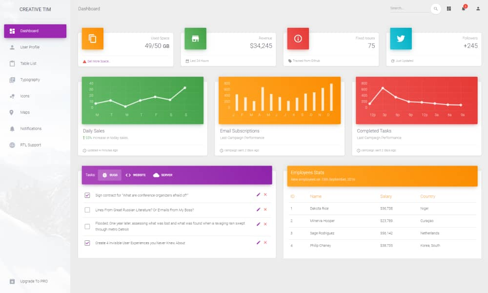 Best Free Bootstrap Admin Dashboard Templates to include on your web apps