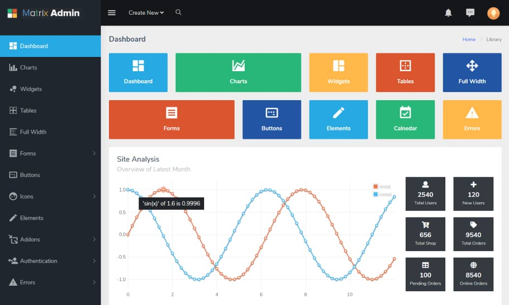 Best Bootstrap 4 Dashboard Templates to download for free