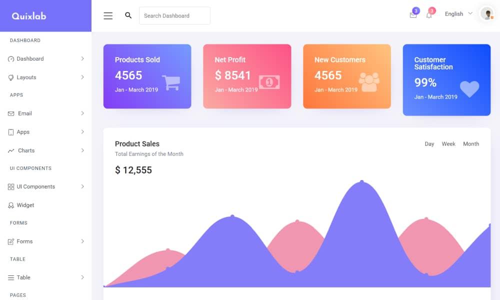 Quicklab Bootstrap Dashboard